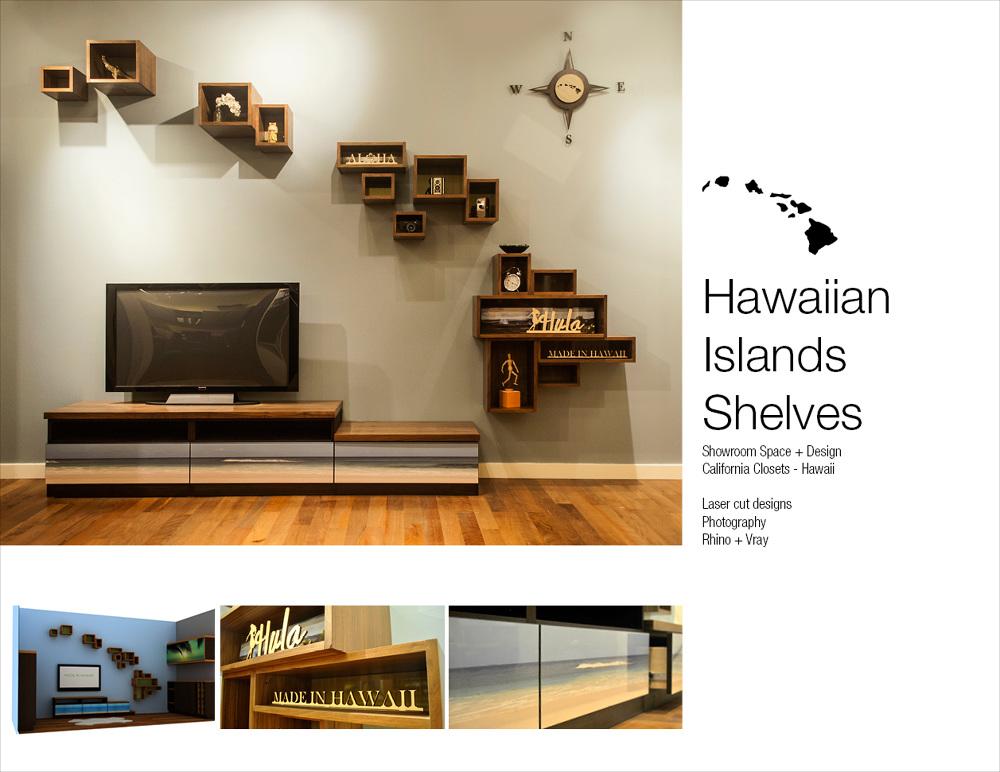 Mango Creative Hawaii